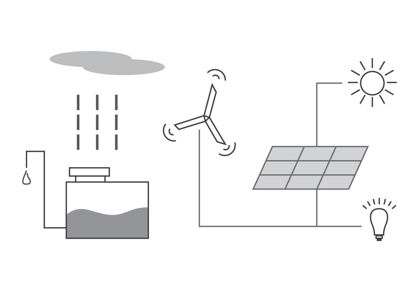 設備設計における災害時の対策(断水・停電)